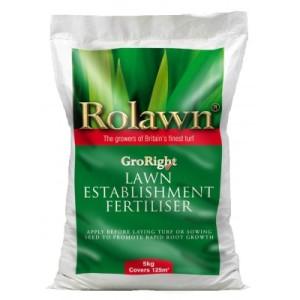 rolawn fertiliser