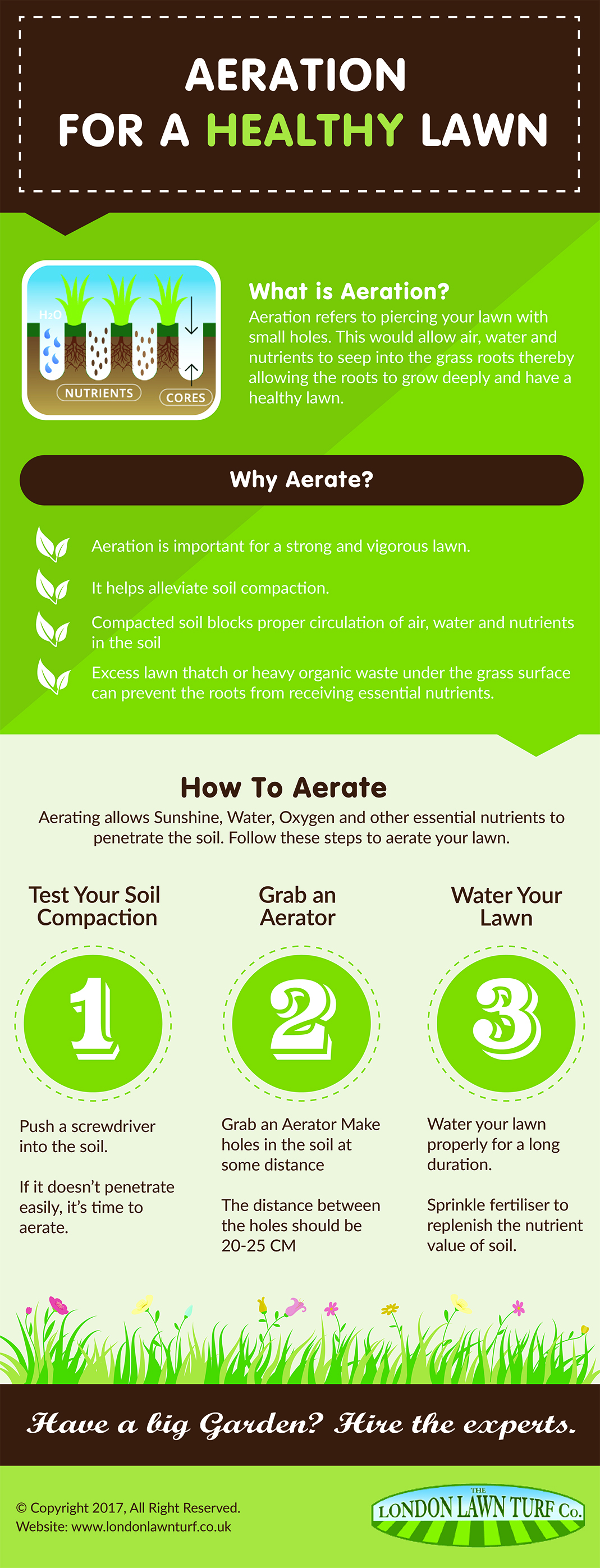 Aeration for a Healthy Law